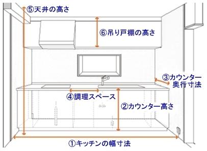 リフォームキッチン1